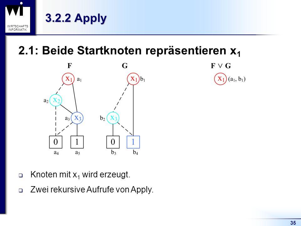2.1: Beide Startknoten repräsentieren x1