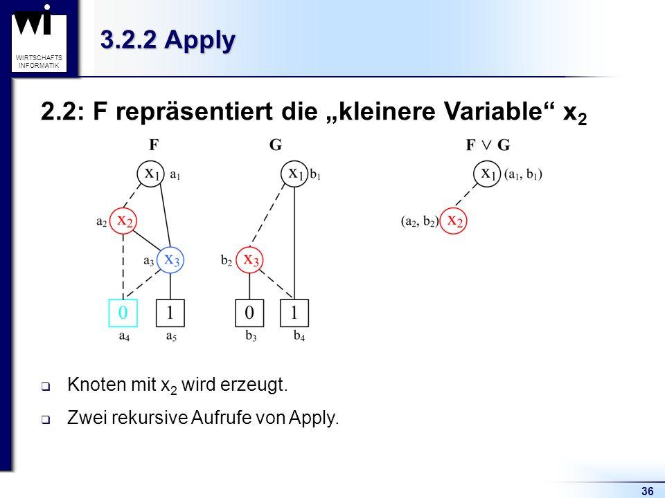 """2.2: F repräsentiert die """"kleinere Variable x2"""