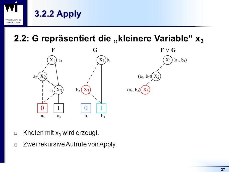 """2.2: G repräsentiert die """"kleinere Variable x3"""