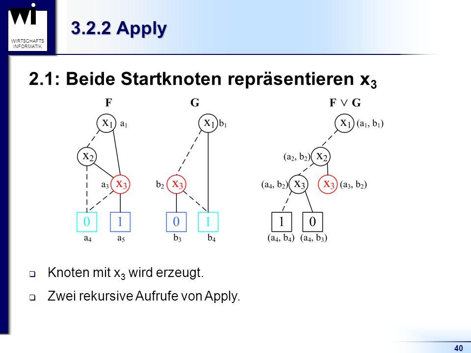 2.1: Beide Startknoten repräsentieren x3
