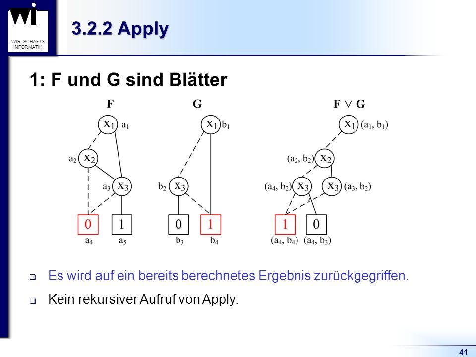 3.2.2 Apply 1: F und G sind Blätter