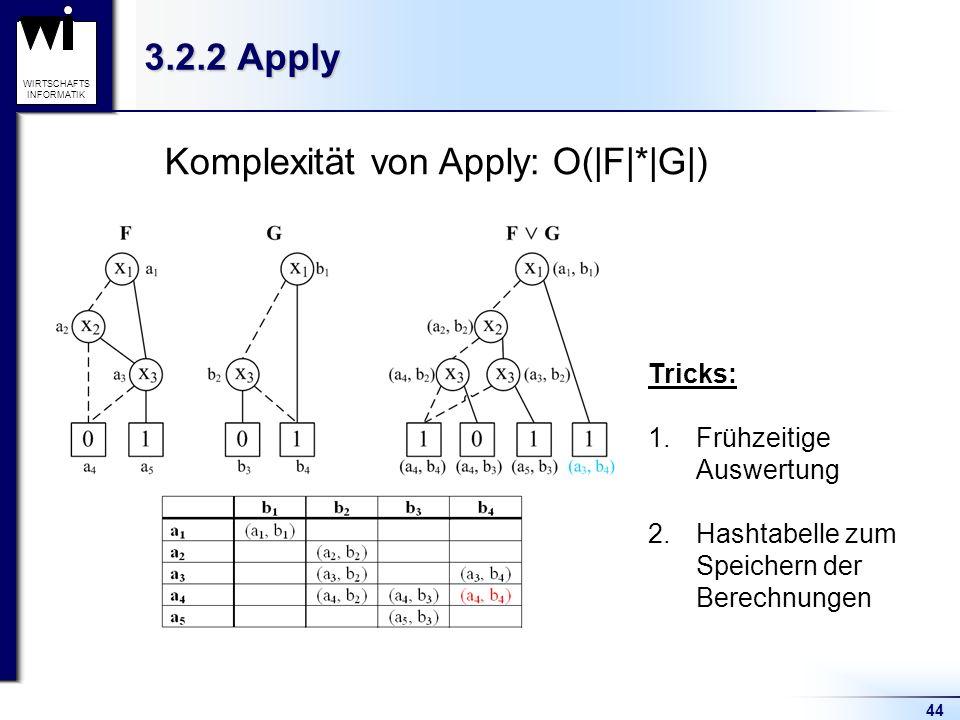 Komplexität von Apply: O(|F|*|G|)