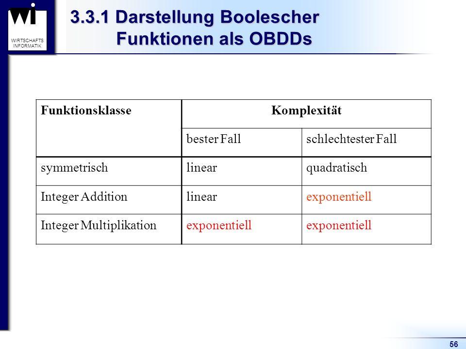 3.3.1 Darstellung Boolescher Funktionen als OBDDs