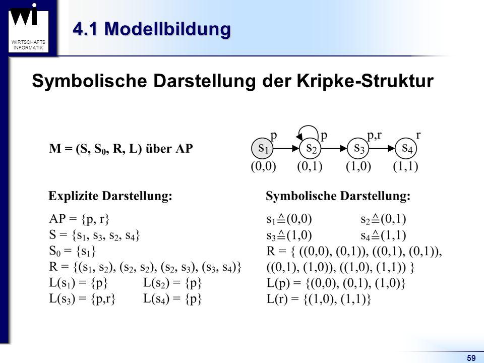 4.1 Modellbildung Symbolische Darstellung der Kripke-Struktur