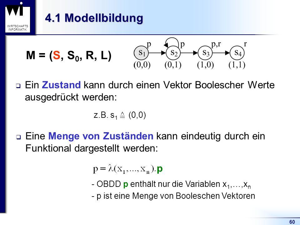 4.1 Modellbildung M = (S, S0, R, L)