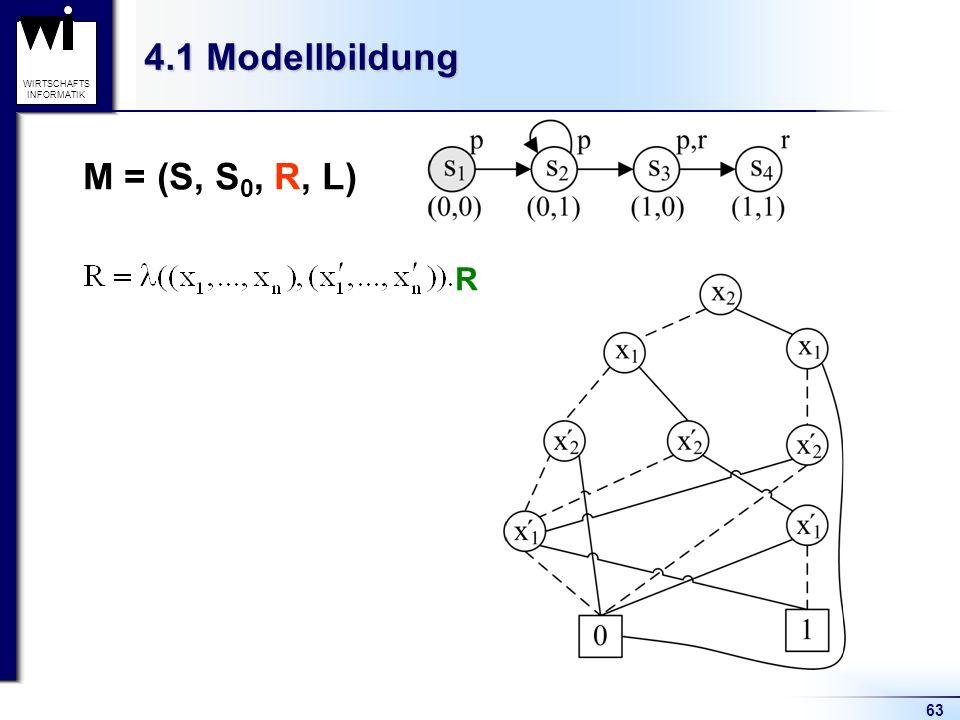 4.1 Modellbildung M = (S, S0, R, L) R R = ((s1,s2), (s2,s2),