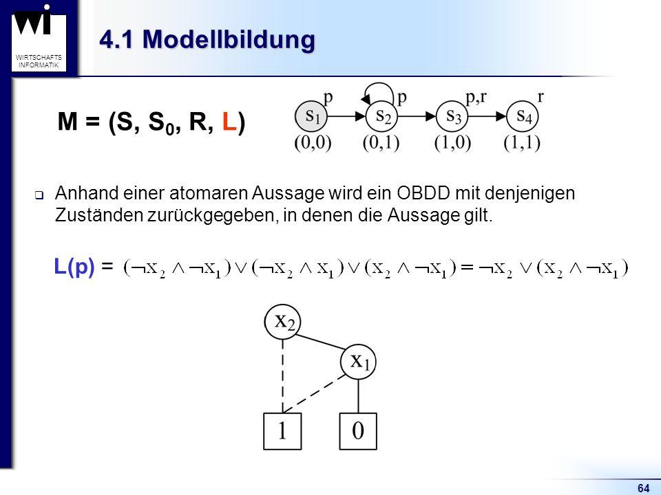 4.1 Modellbildung M = (S, S0, R, L) L(p) =