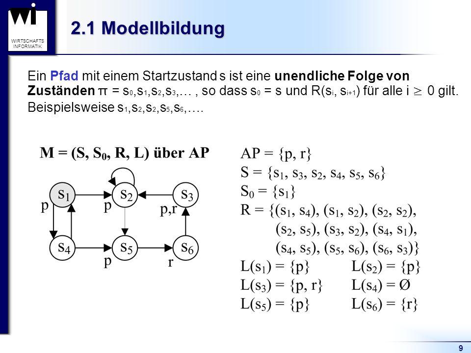 2.1 Modellbildung Ein Pfad mit einem Startzustand s ist eine unendliche Folge von.