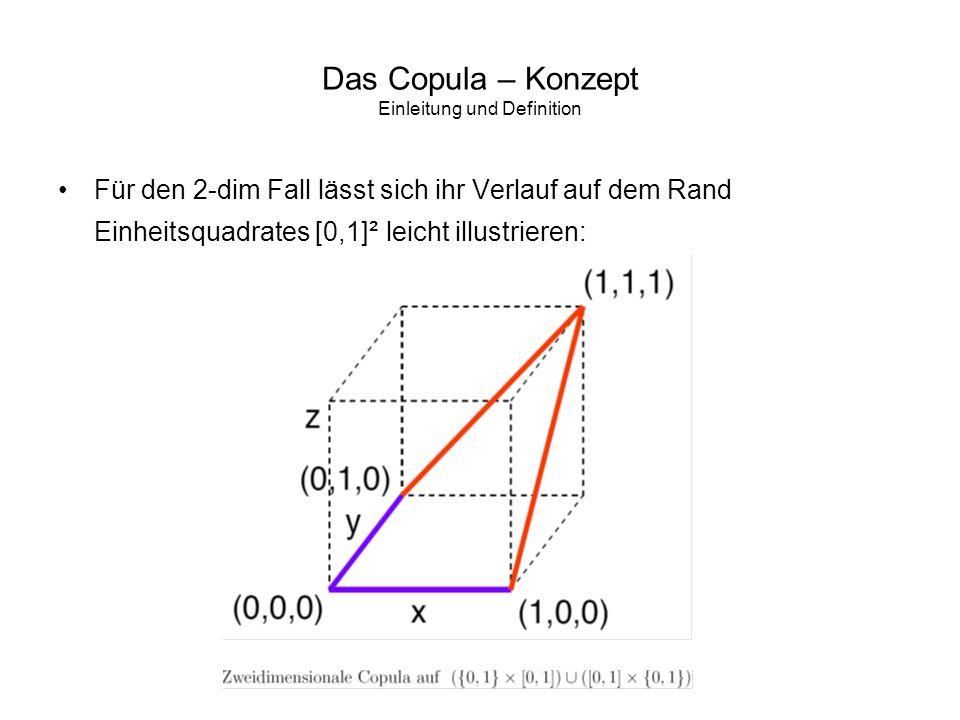 Das Copula – Konzept Einleitung und Definition