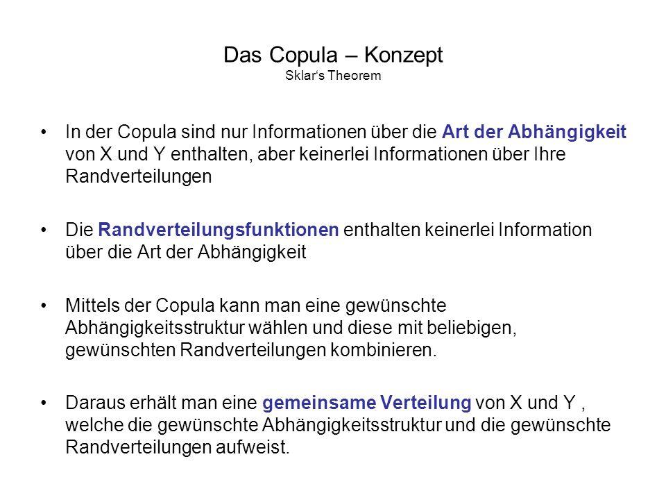 Das Copula – Konzept Sklar's Theorem