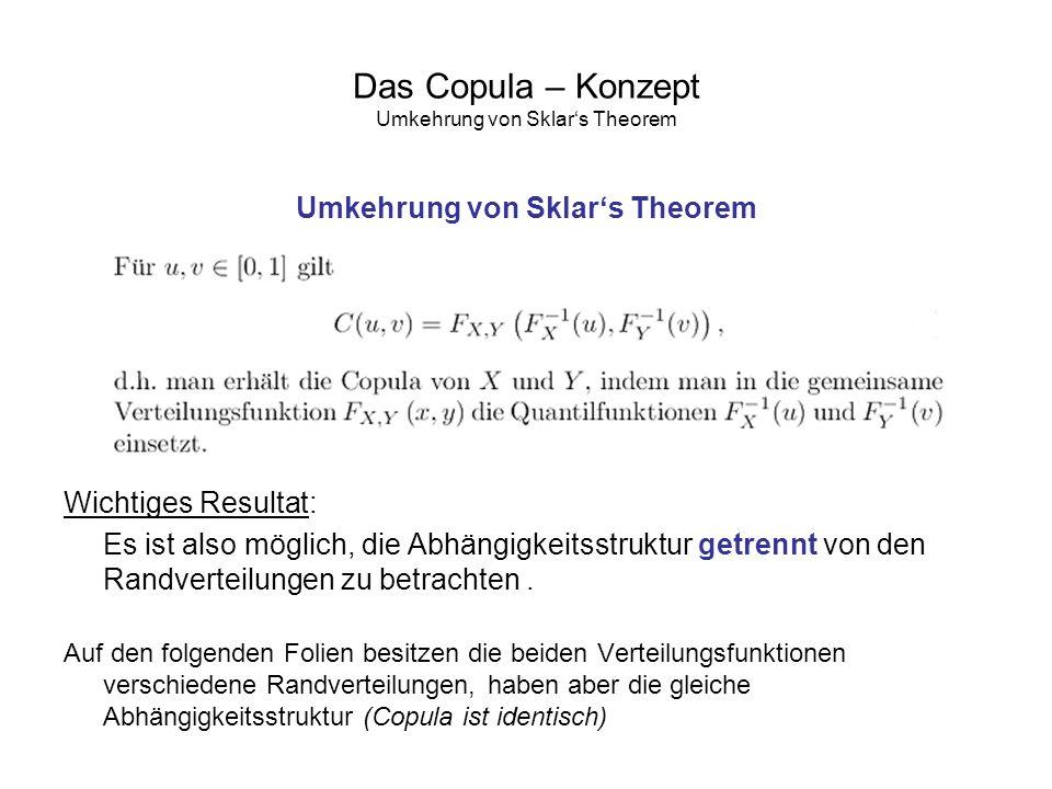 Das Copula – Konzept Umkehrung von Sklar's Theorem