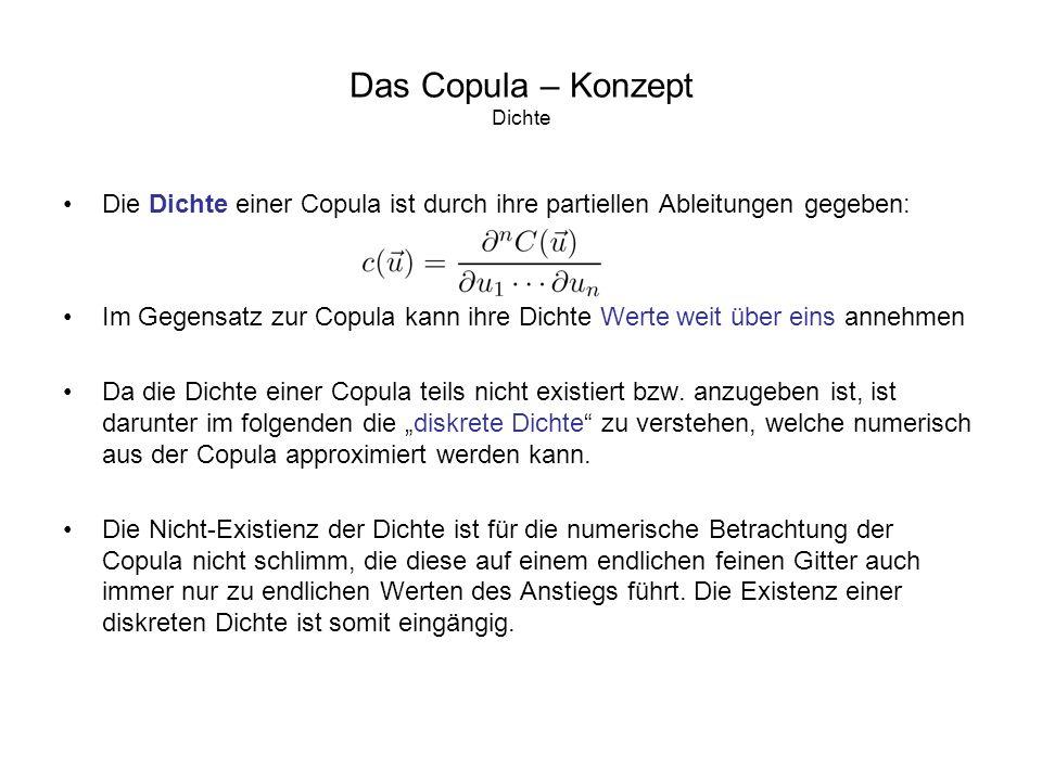 Das Copula – Konzept Dichte