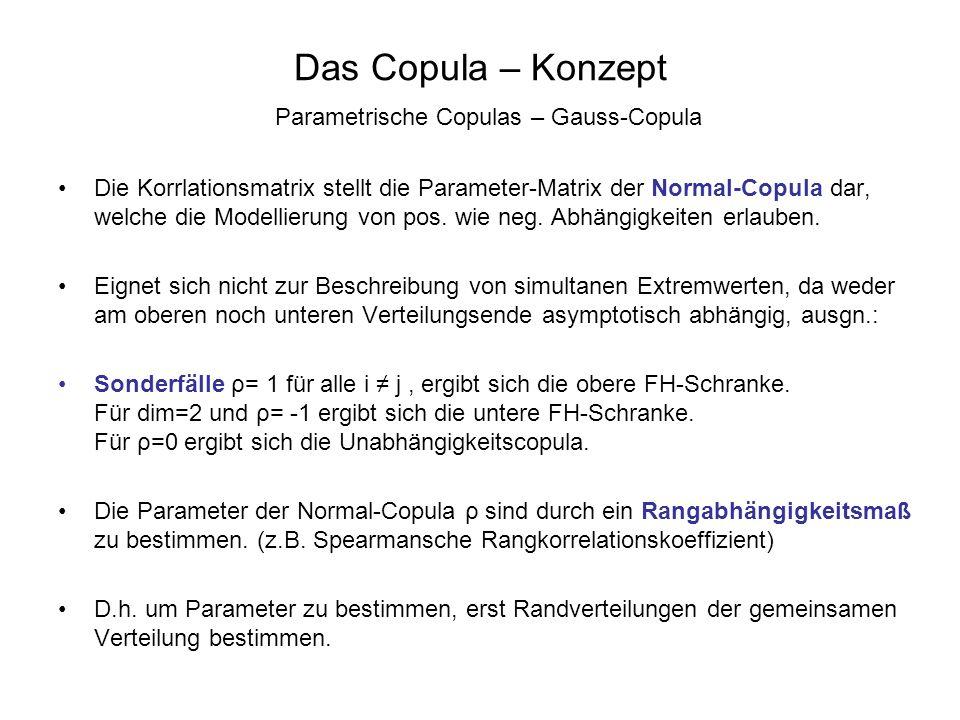 Das Copula – Konzept Parametrische Copulas – Gauss-Copula