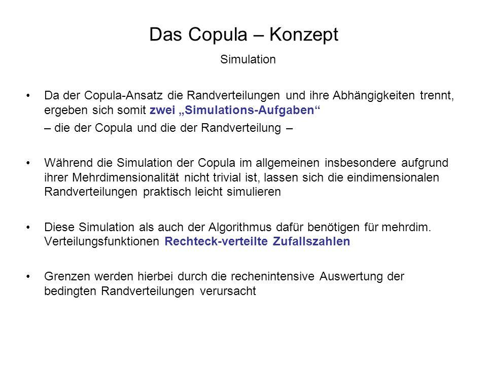 Das Copula – Konzept Simulation