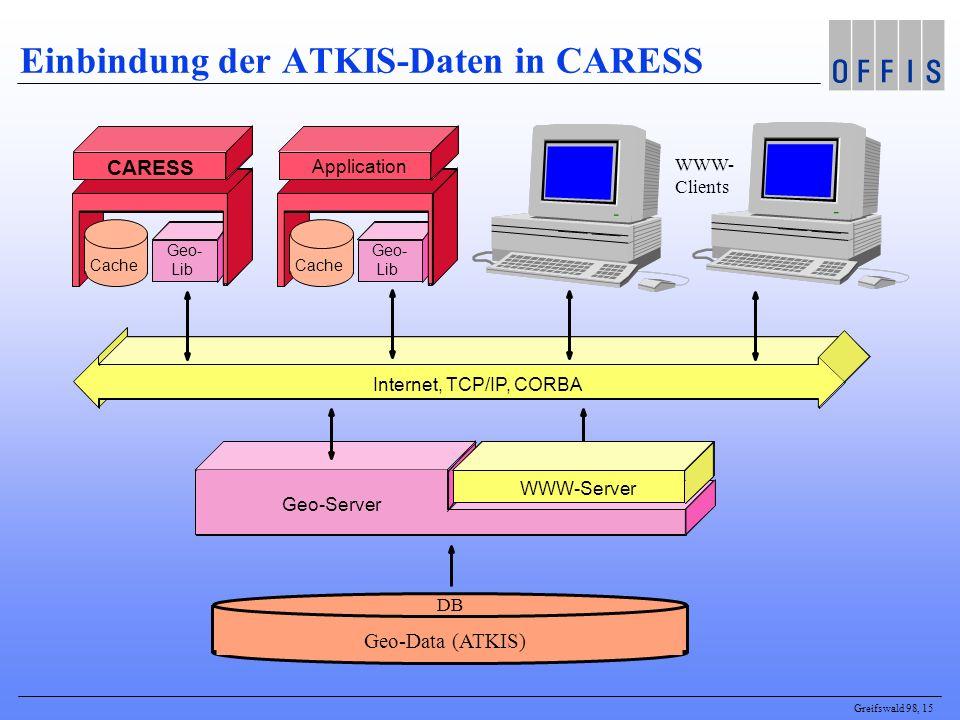 Einbindung der ATKIS-Daten in CARESS
