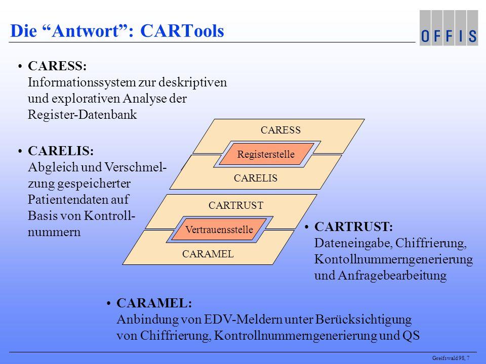 Die Antwort : CARTools