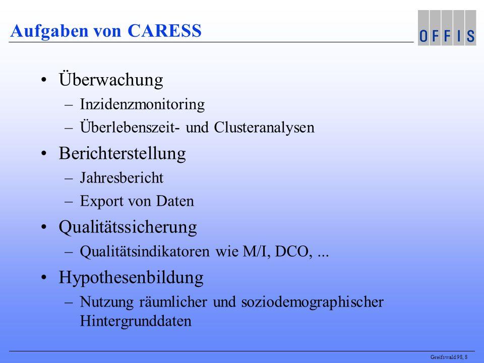 Aufgaben von CARESS Überwachung Berichterstellung Qualitätssicherung