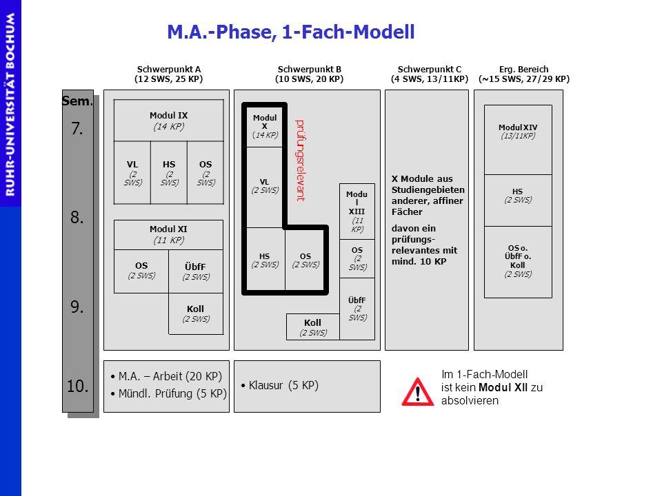 Schwerpunkt C (4 SWS, 13/11KP)