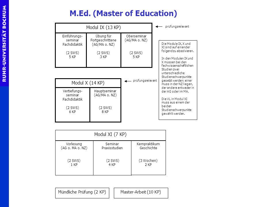 M.Ed. (Master of Education)