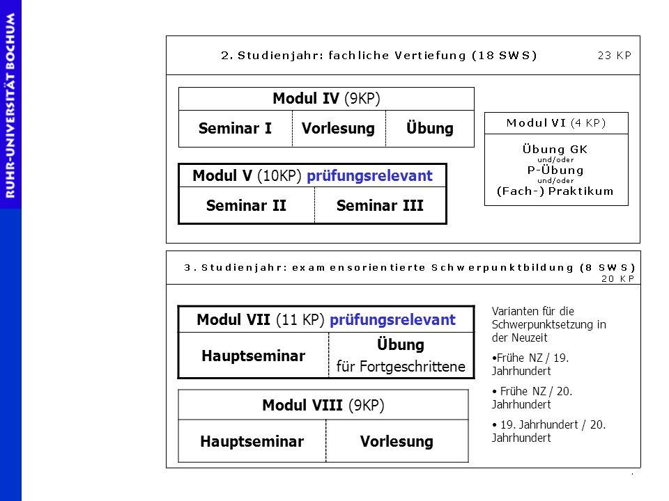 Modul V (10KP) prüfungsrelevant