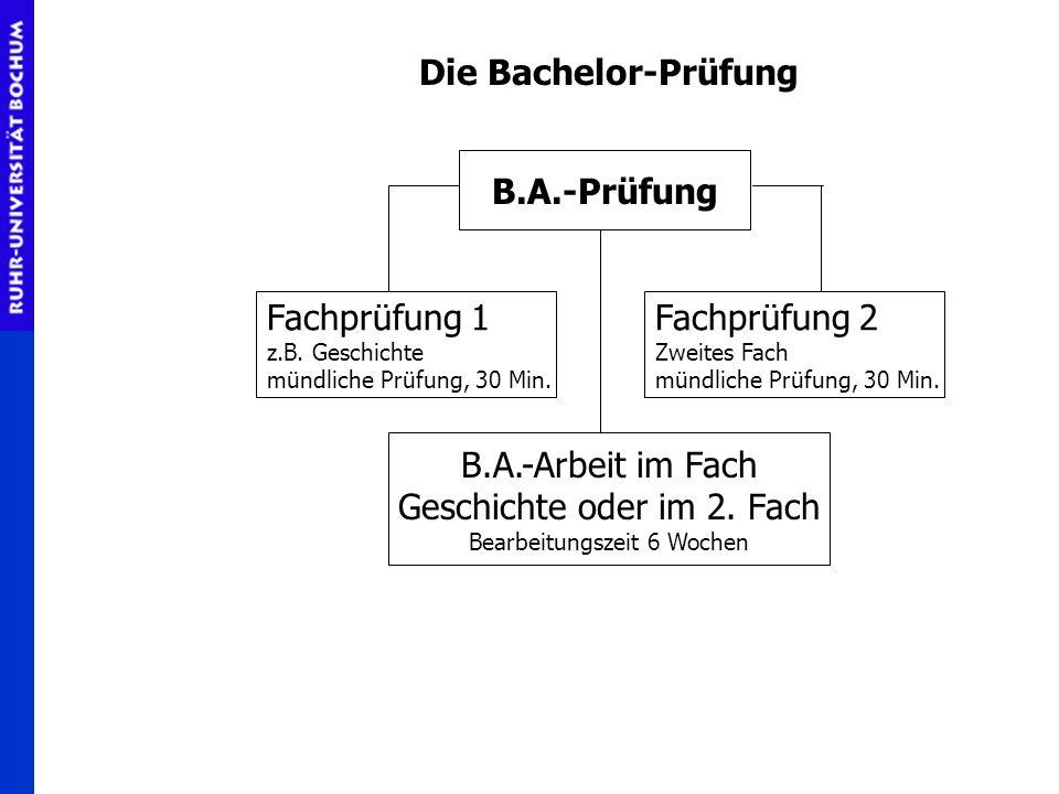 Die Bachelor-Prüfung B.A.-Prüfung