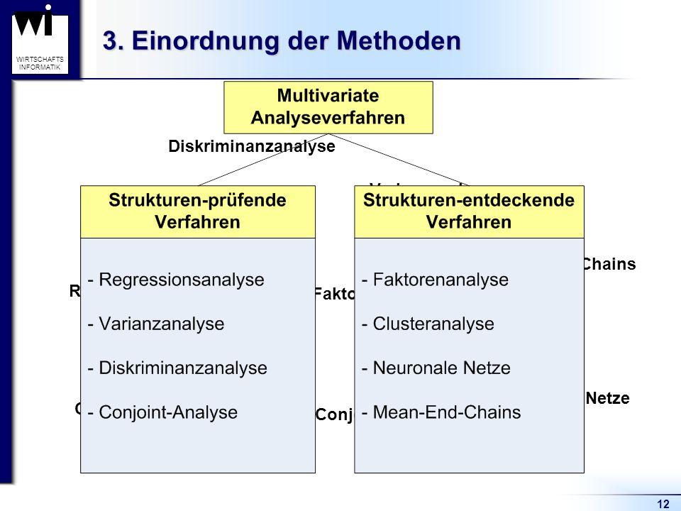 3. Einordnung der Methoden
