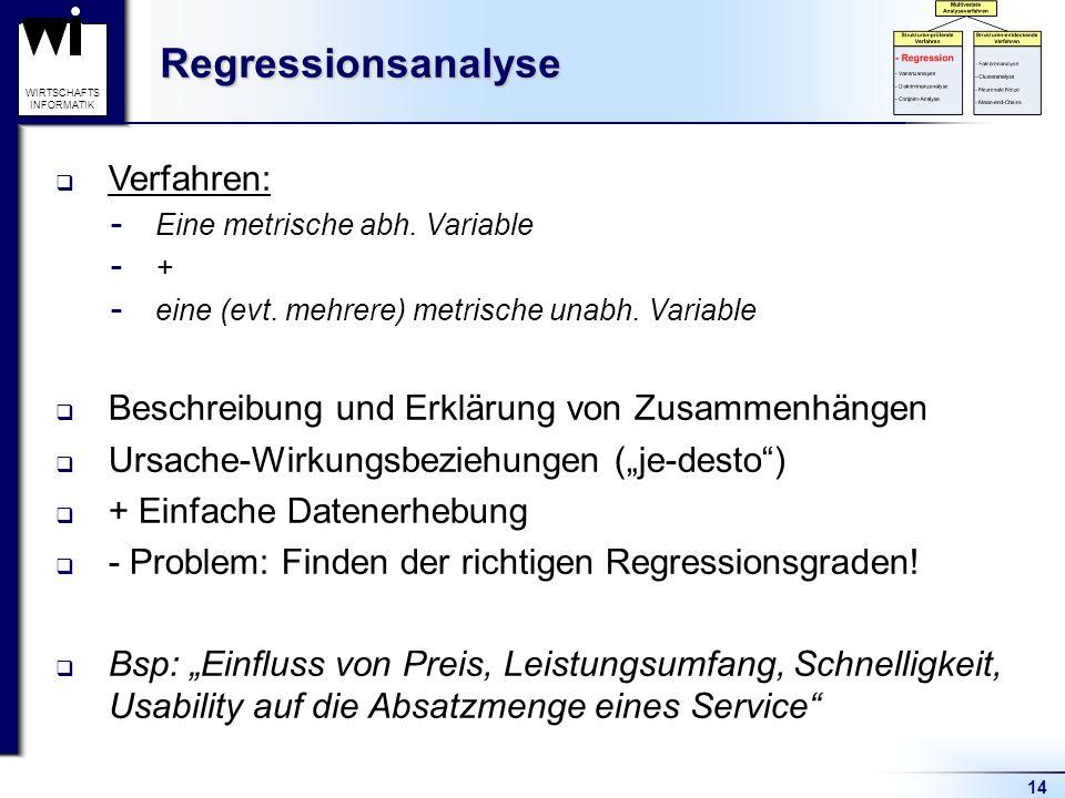 Regressionsanalyse Verfahren: