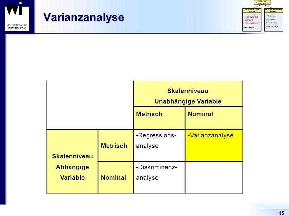 Varianzanalyse Skalenniveau Unabhängige Variable Metrisch Nominal