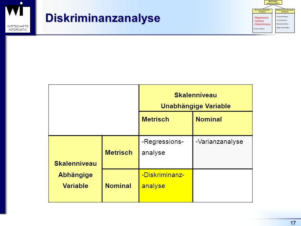 Diskriminanzanalyse Skalenniveau Unabhängige Variable Metrisch Nominal