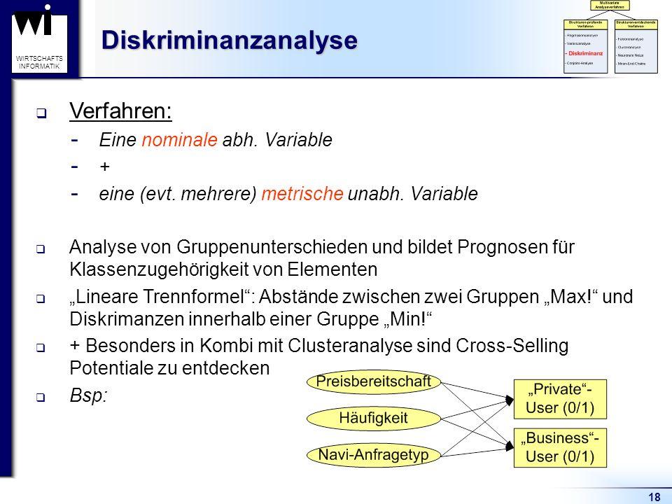 Diskriminanzanalyse Verfahren: Eine nominale abh. Variable +