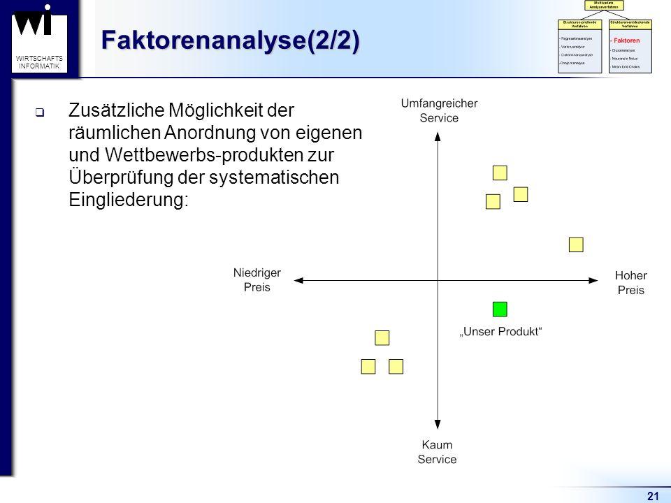 Faktorenanalyse(2/2)