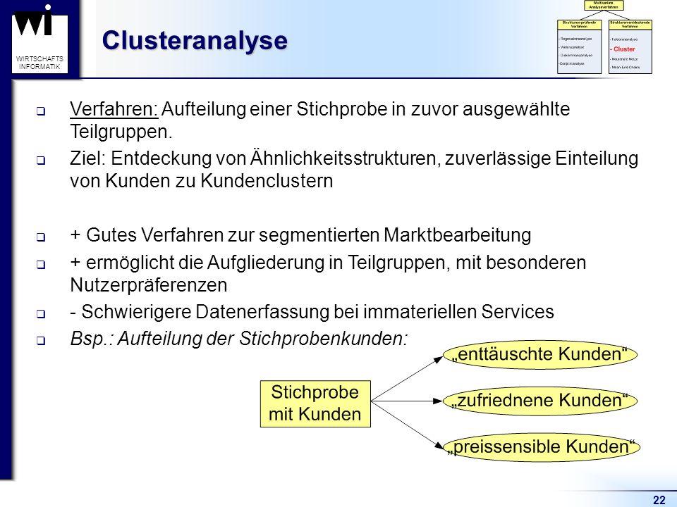 Clusteranalyse Verfahren: Aufteilung einer Stichprobe in zuvor ausgewählte Teilgruppen.