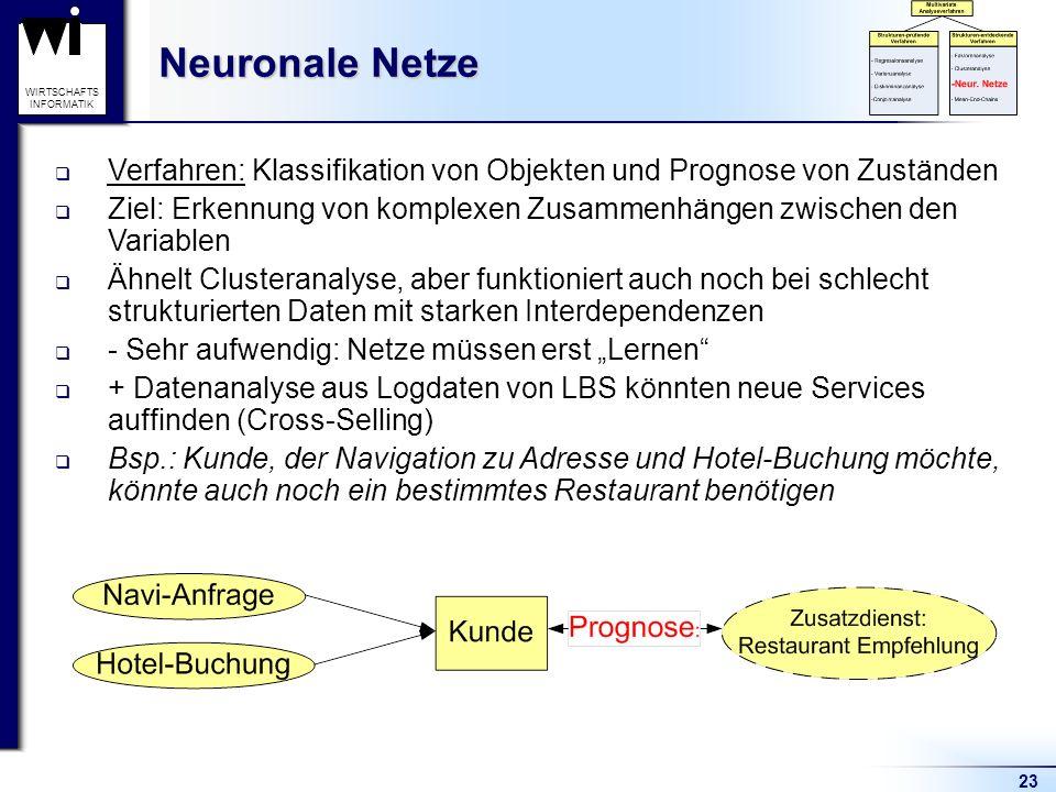 Neuronale NetzeVerfahren: Klassifikation von Objekten und Prognose von Zuständen.