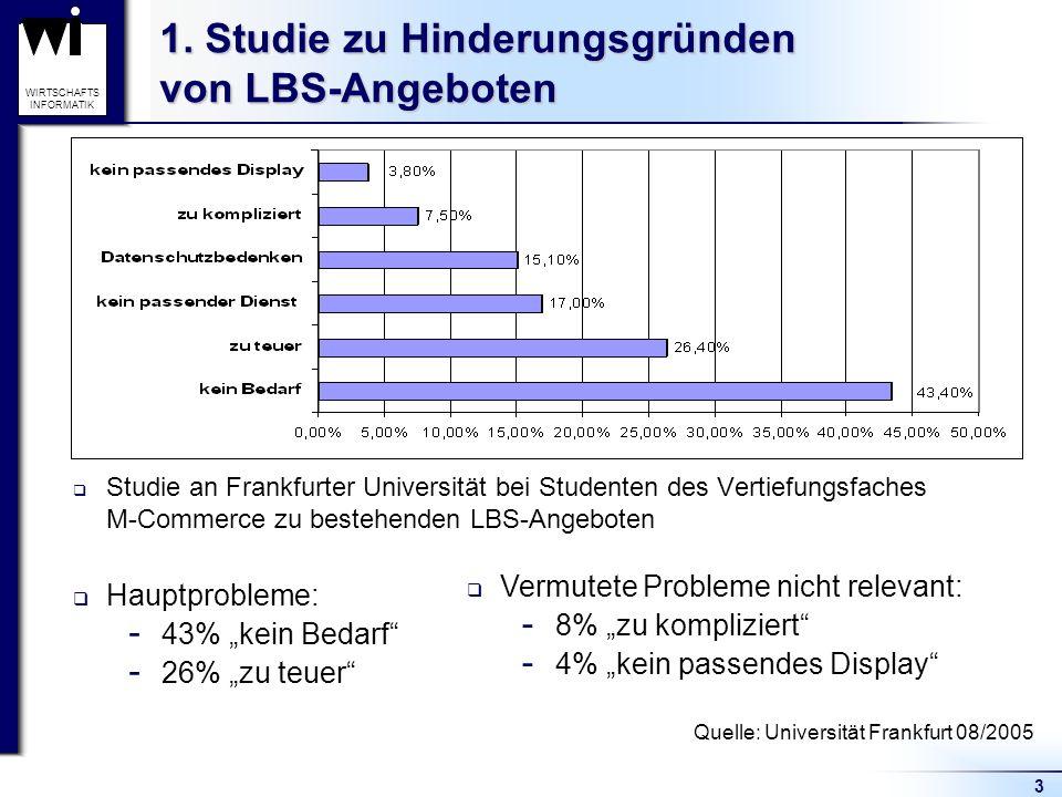 1. Studie zu Hinderungsgründen von LBS-Angeboten