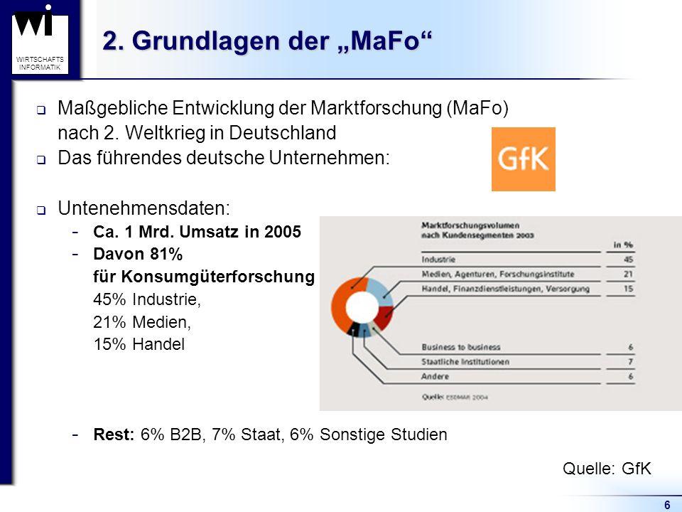 """2. Grundlagen der """"MaFo Maßgebliche Entwicklung der Marktforschung (MaFo) nach 2. Weltkrieg in Deutschland."""