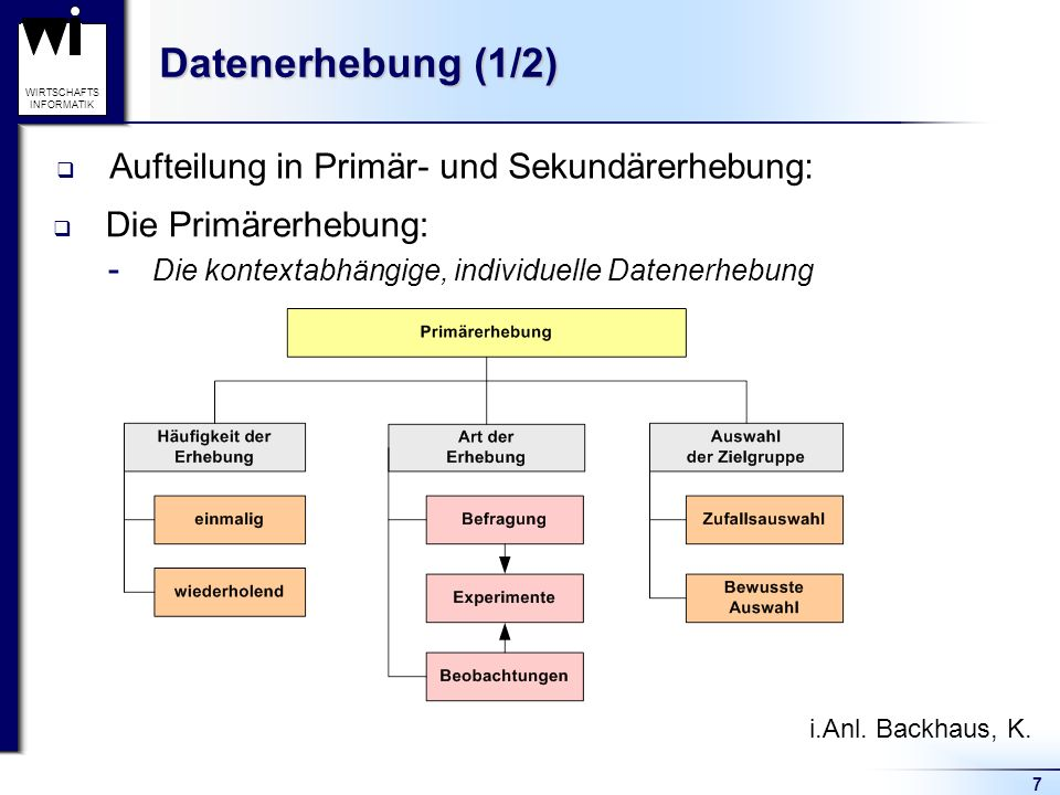 Datenerhebung (1/2) Aufteilung in Primär- und Sekundärerhebung: