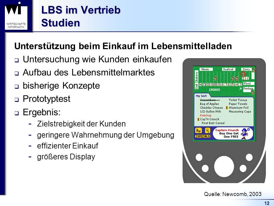 LBS im Vertrieb Studien