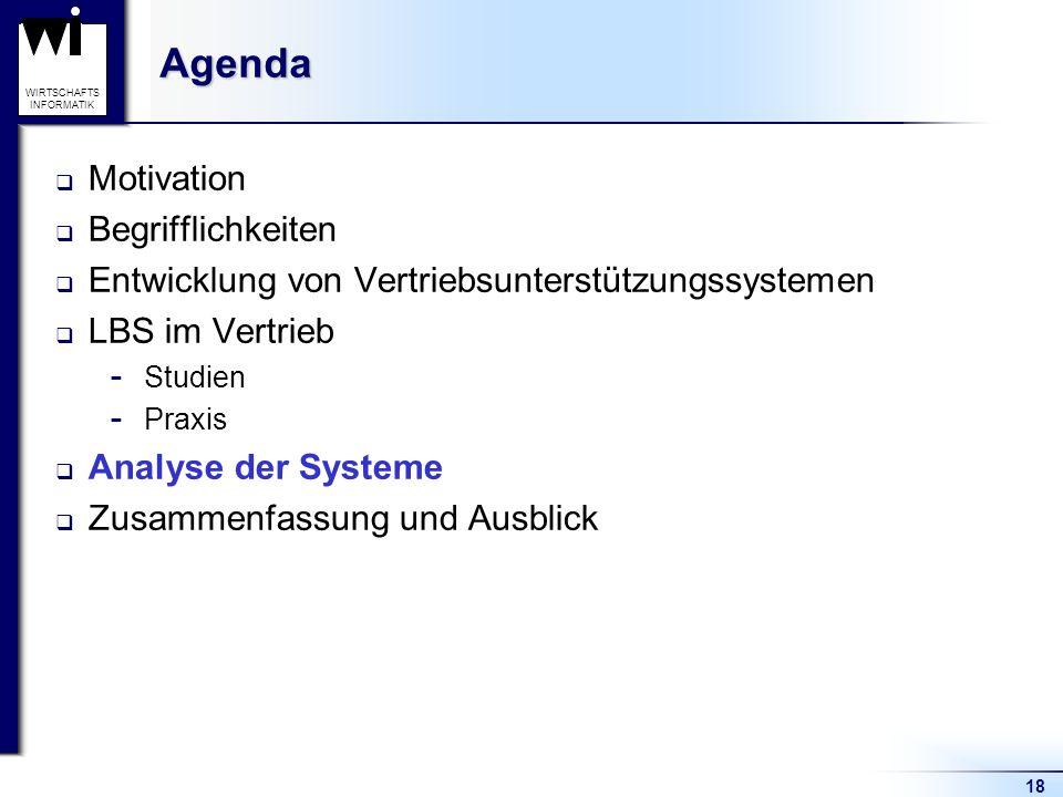 Agenda Motivation Begrifflichkeiten