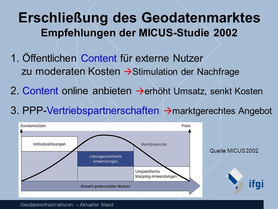 Erschließung des Geodatenmarktes Empfehlungen der MICUS-Studie 2002
