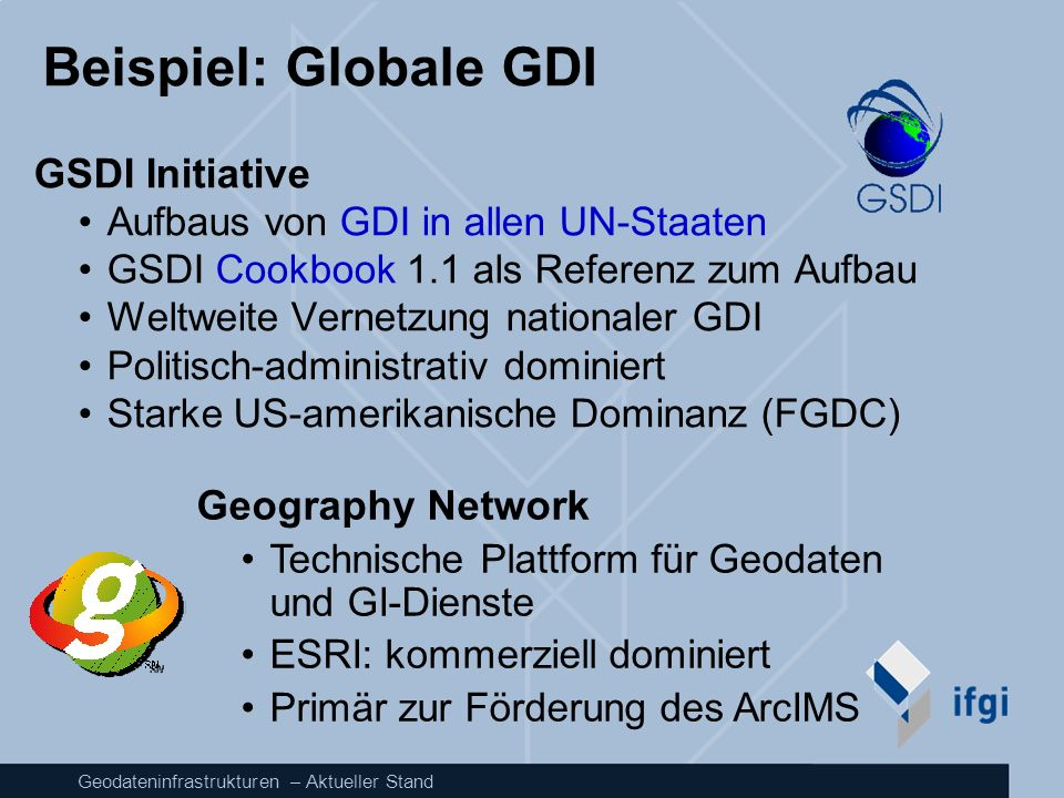 Beispiel: Globale GDI GSDI Initiative Geography Network