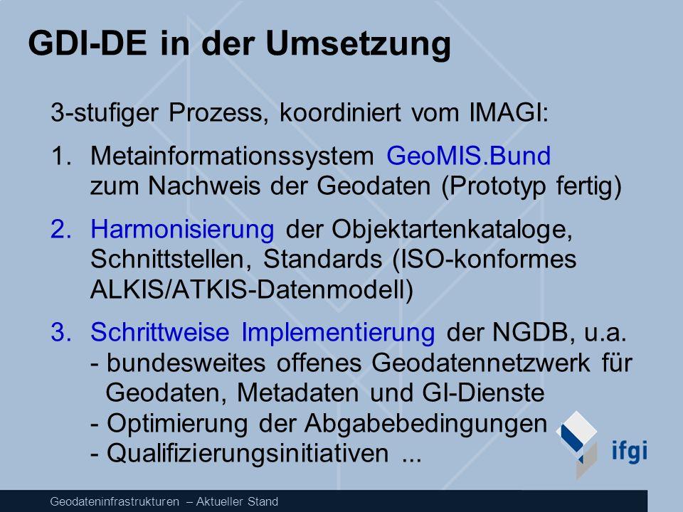 GDI-DE in der Umsetzung