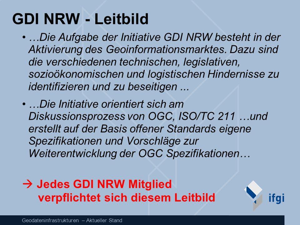 GDI NRW - Leitbild