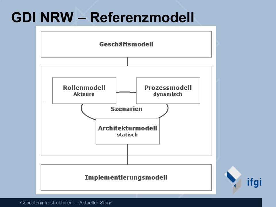 GDI NRW – Referenzmodell