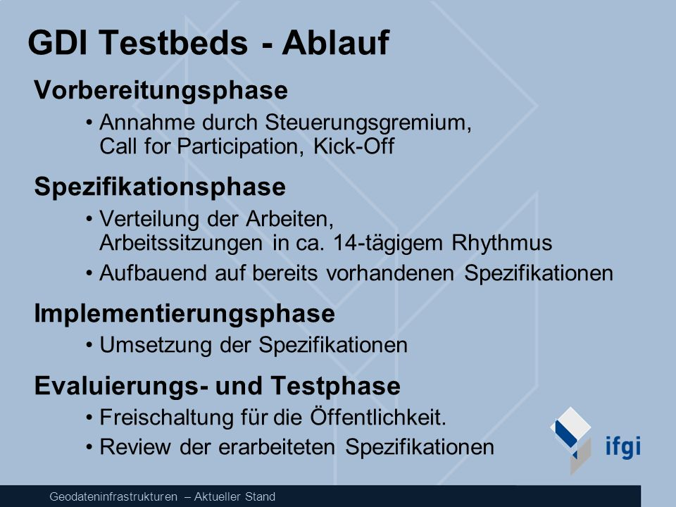 GDI Testbeds - Ablauf Vorbereitungsphase Spezifikationsphase