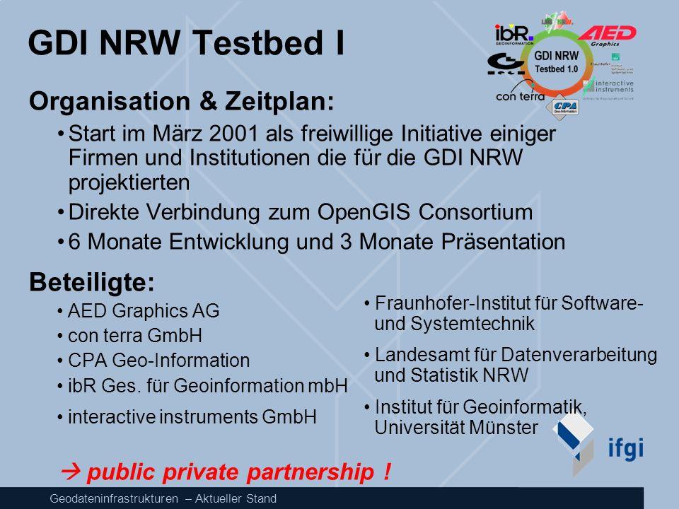 GDI NRW Testbed I Organisation & Zeitplan: Beteiligte: