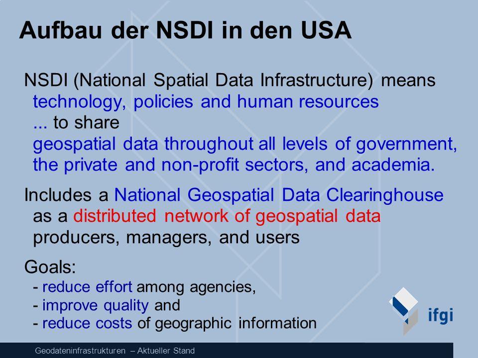 Aufbau der NSDI in den USA