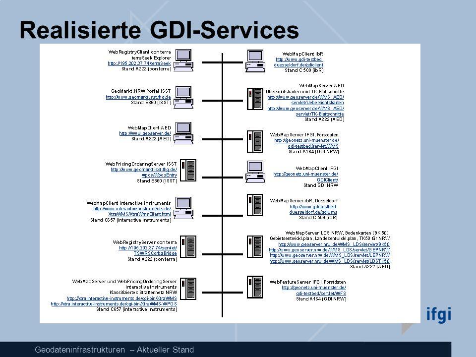 Realisierte GDI-Services