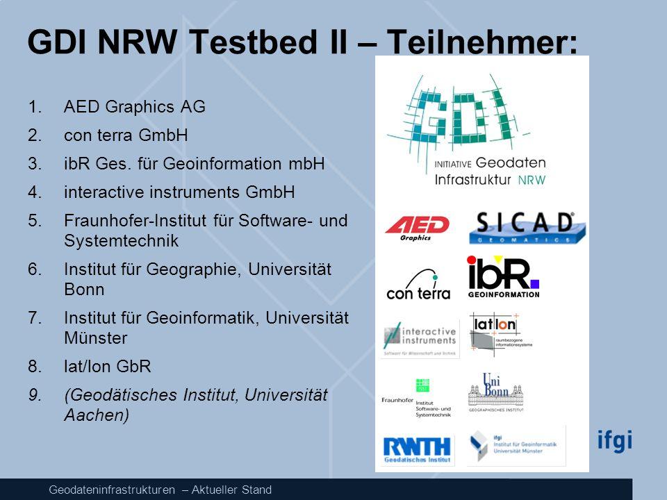 GDI NRW Testbed II – Teilnehmer: