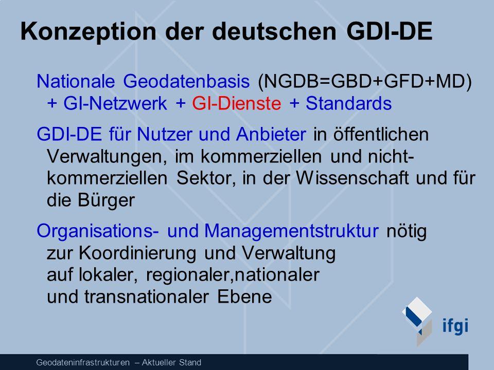 Konzeption der deutschen GDI-DE