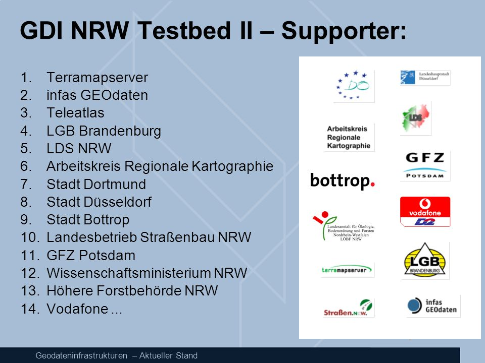 GDI NRW Testbed II – Supporter: